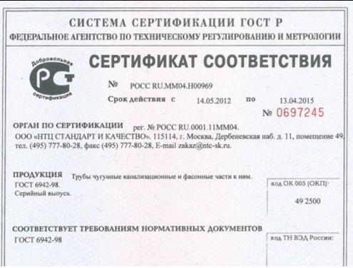 перевод сертификатов соответствия